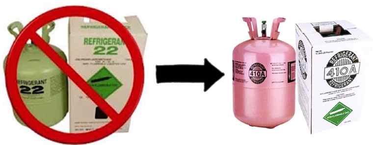 کولر گازی اجنرال کم مصرف