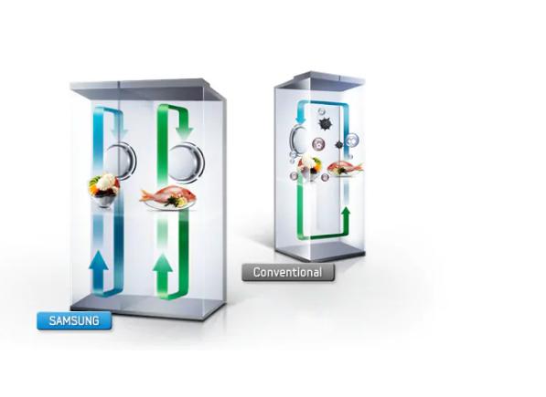 سیستم خنک کنندگی دوگانه Twin Cooling System™